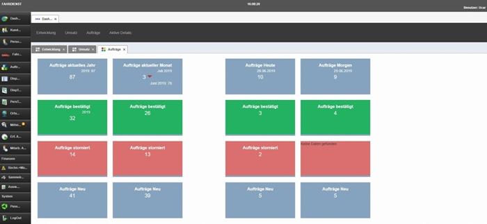 Dashboard der webbasierten Dispositions-Software